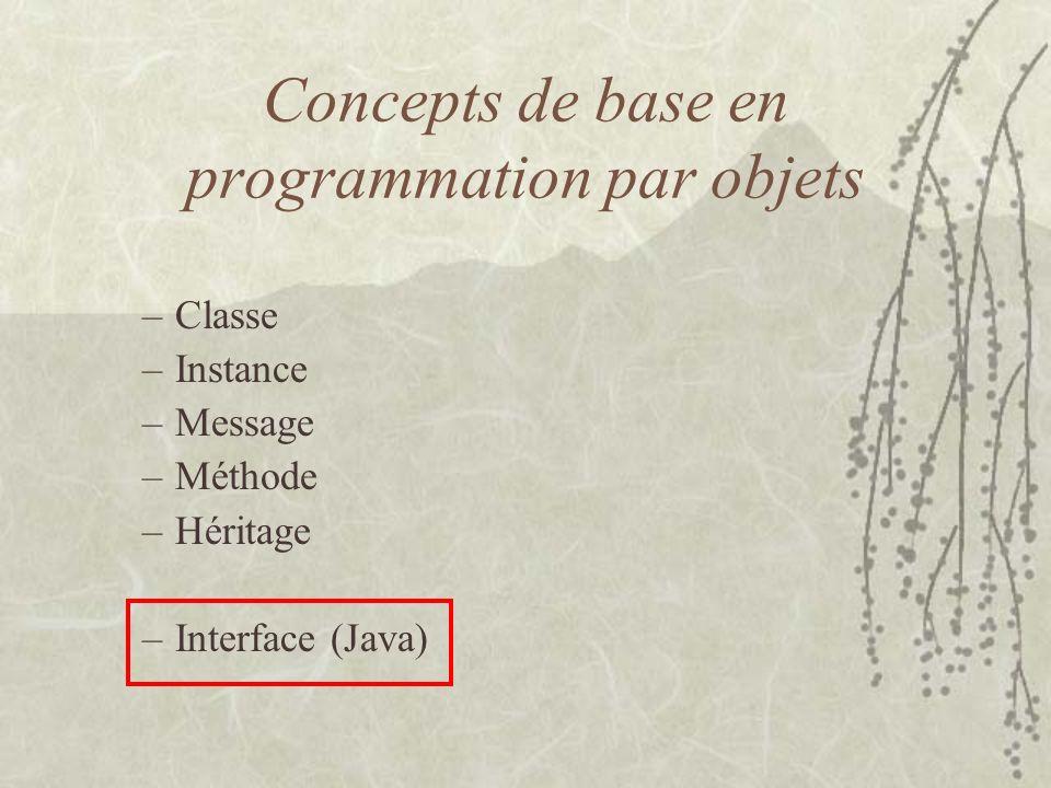 Concepts de base en programmation par objets