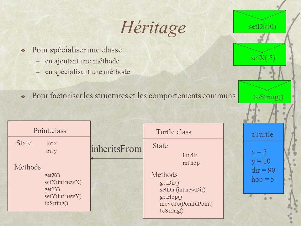 Héritage inheritsFrom Pour spécialiser une classe