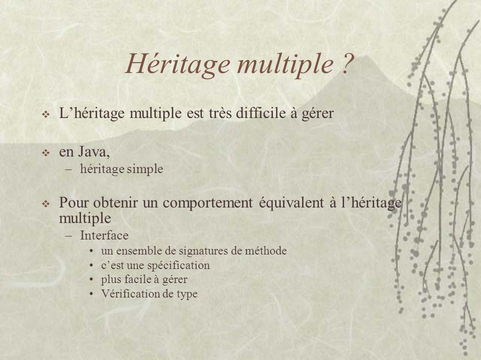Héritage multiple L'héritage multiple est très difficile à gérer