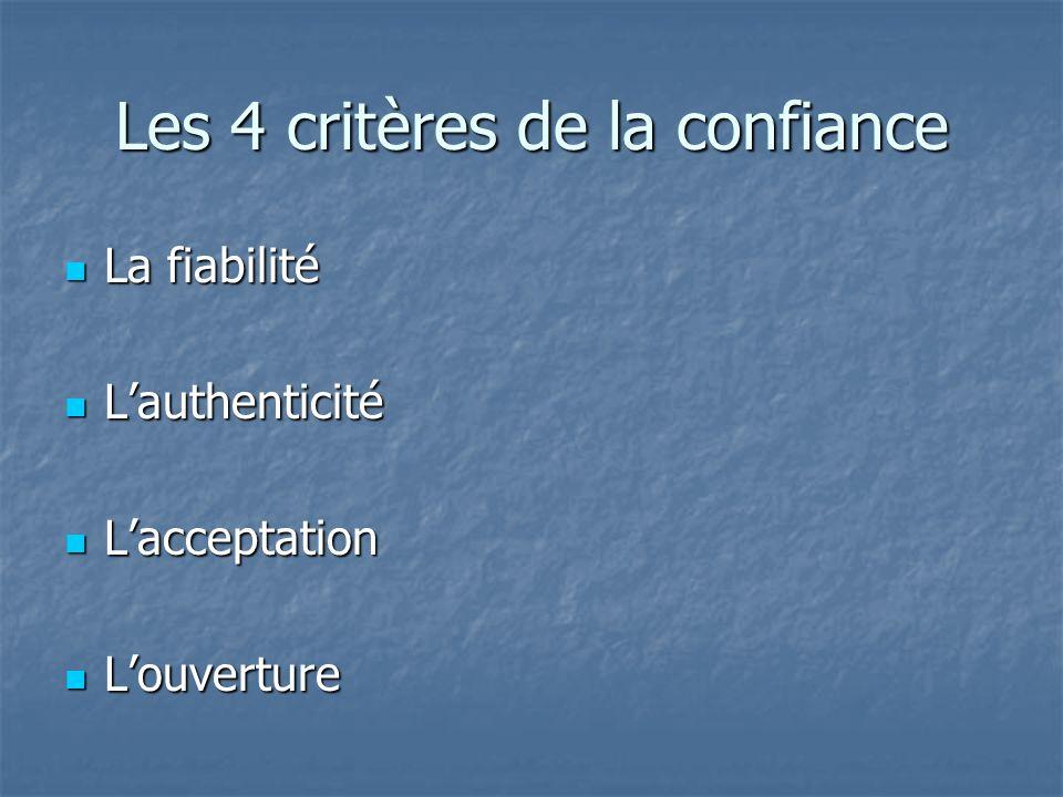 Les 4 critères de la confiance