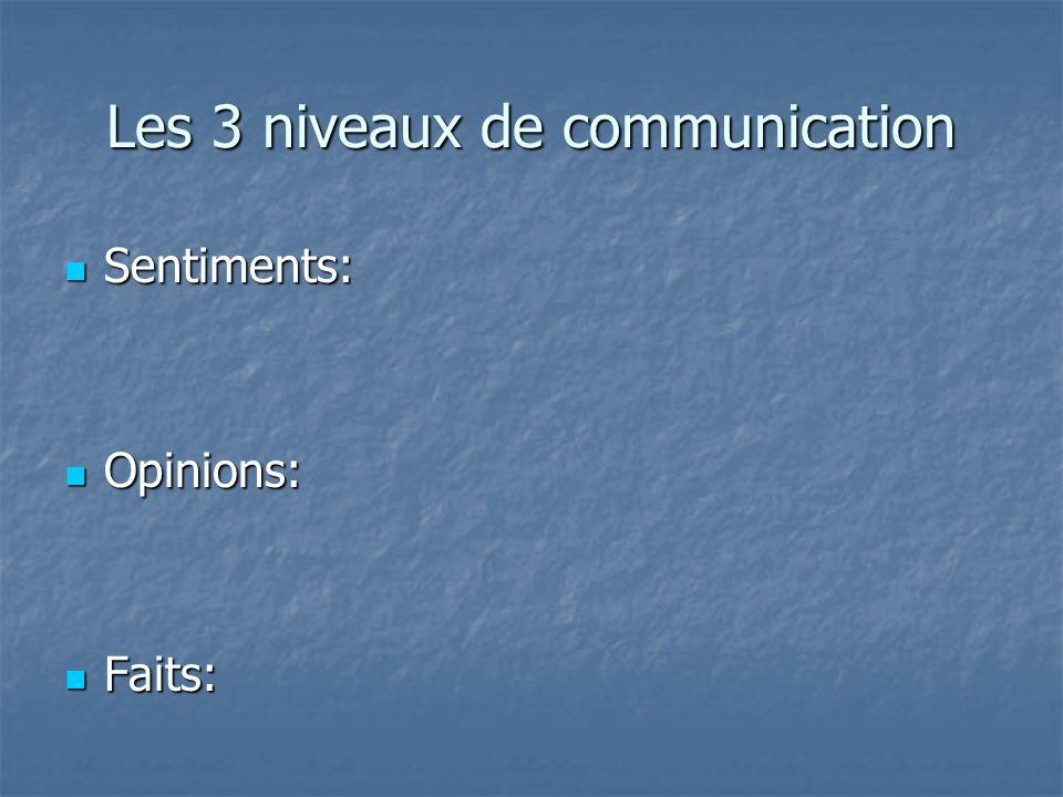 Les 3 niveaux de communication