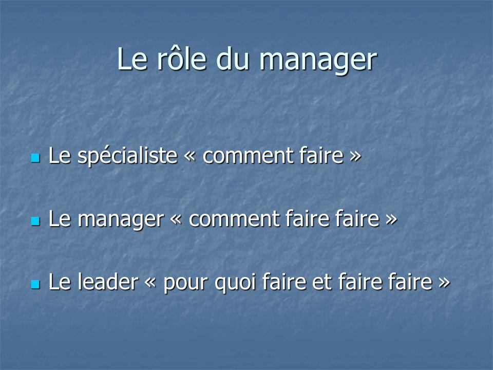 Le rôle du manager Le spécialiste « comment faire »