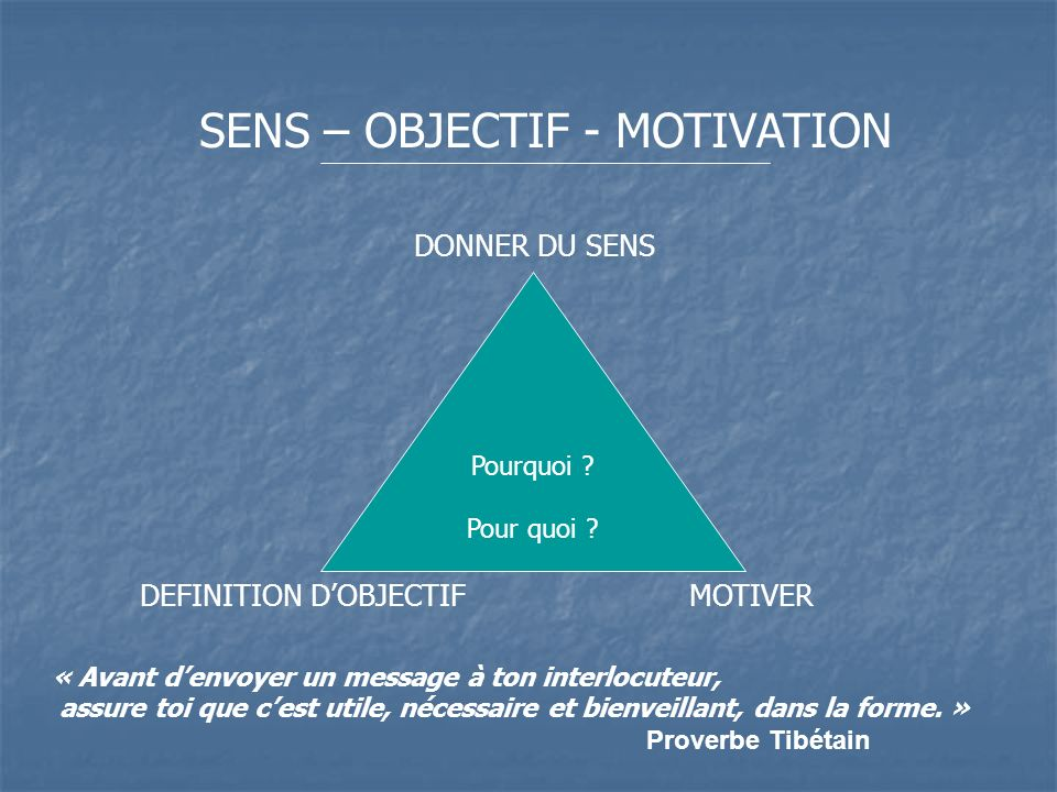 SENS – OBJECTIF - MOTIVATION