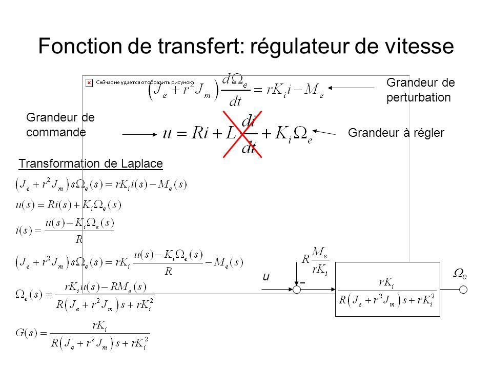 Fonction de transfert: régulateur de vitesse
