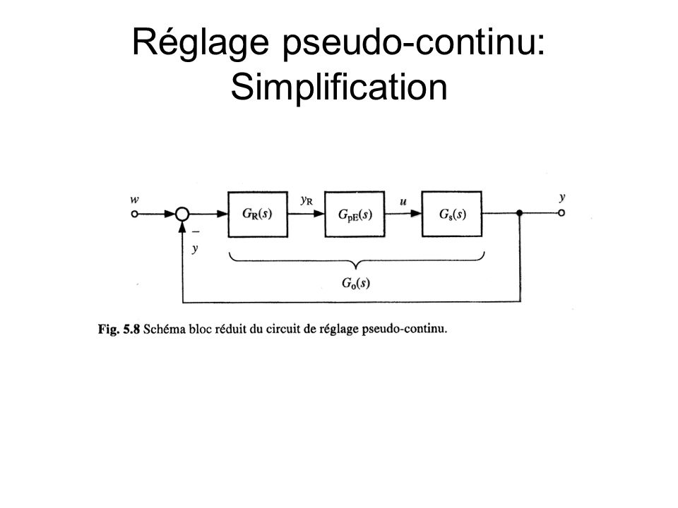 Réglage pseudo-continu: Simplification