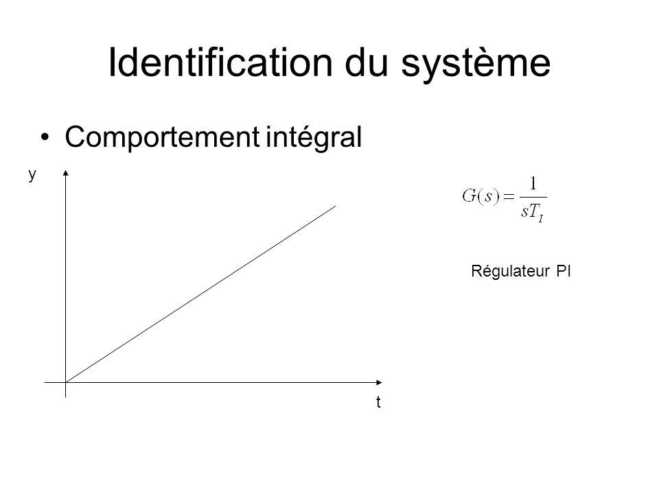 Identification du système