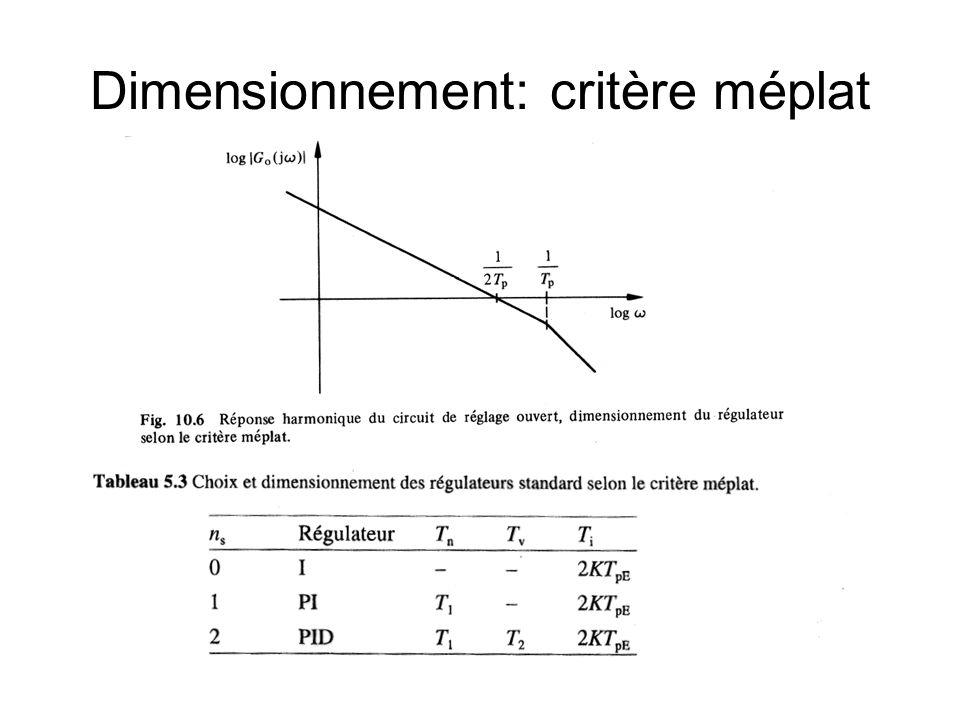 Dimensionnement: critère méplat