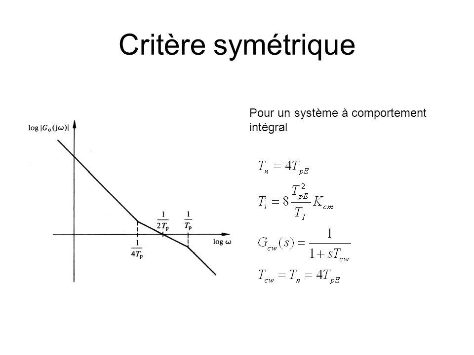 Critère symétrique Pour un système à comportement intégral