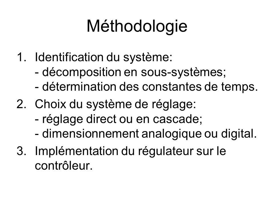 Méthodologie Identification du système: - décomposition en sous-systèmes; - détermination des constantes de temps.