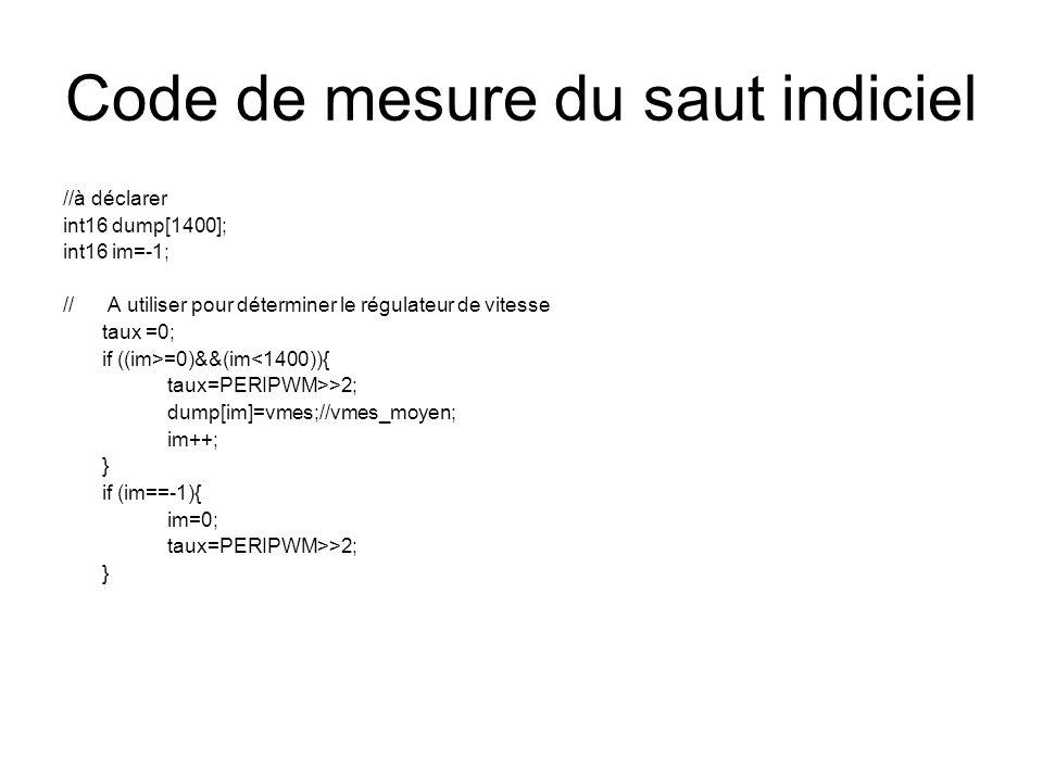 Code de mesure du saut indiciel