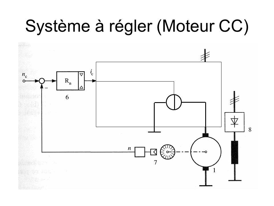 Système à régler (Moteur CC)