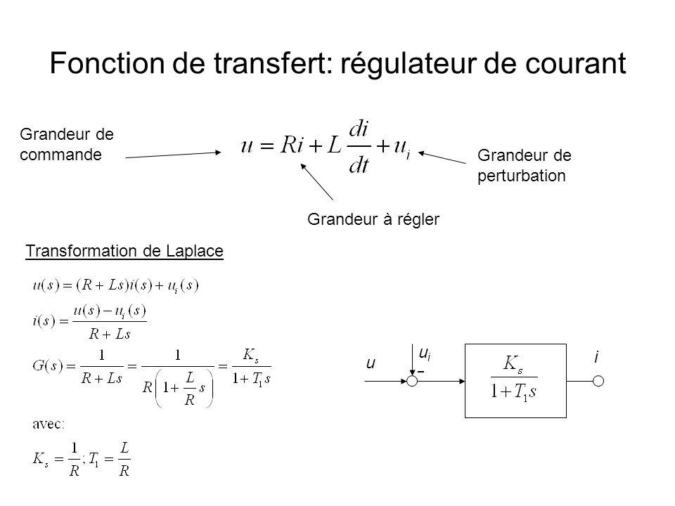 Fonction de transfert: régulateur de courant