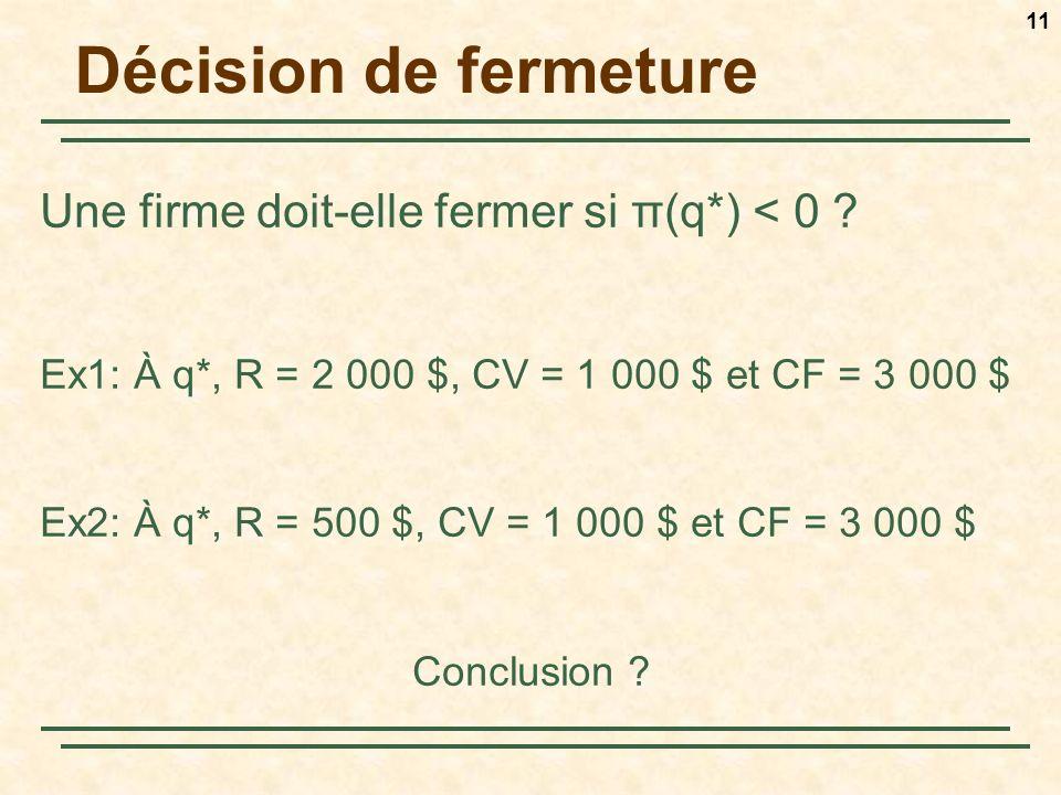 Décision de fermeture Une firme doit-elle fermer si π(q*) < 0