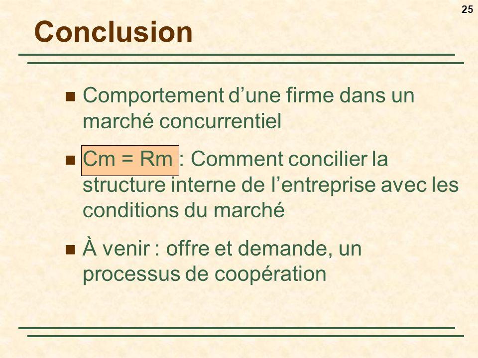 Conclusion Comportement d'une firme dans un marché concurrentiel