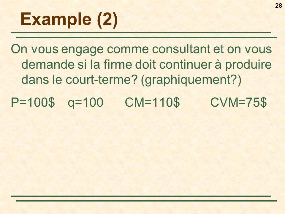 Example (2) On vous engage comme consultant et on vous demande si la firme doit continuer à produire dans le court-terme (graphiquement )