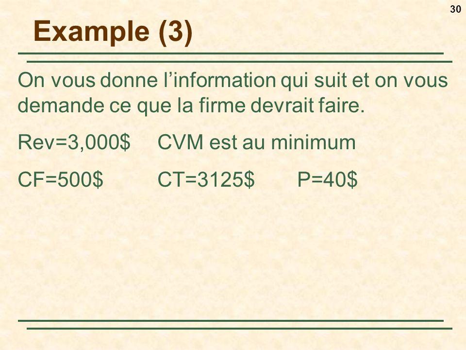 Example (3) On vous donne l'information qui suit et on vous demande ce que la firme devrait faire. Rev=3,000$ CVM est au minimum.