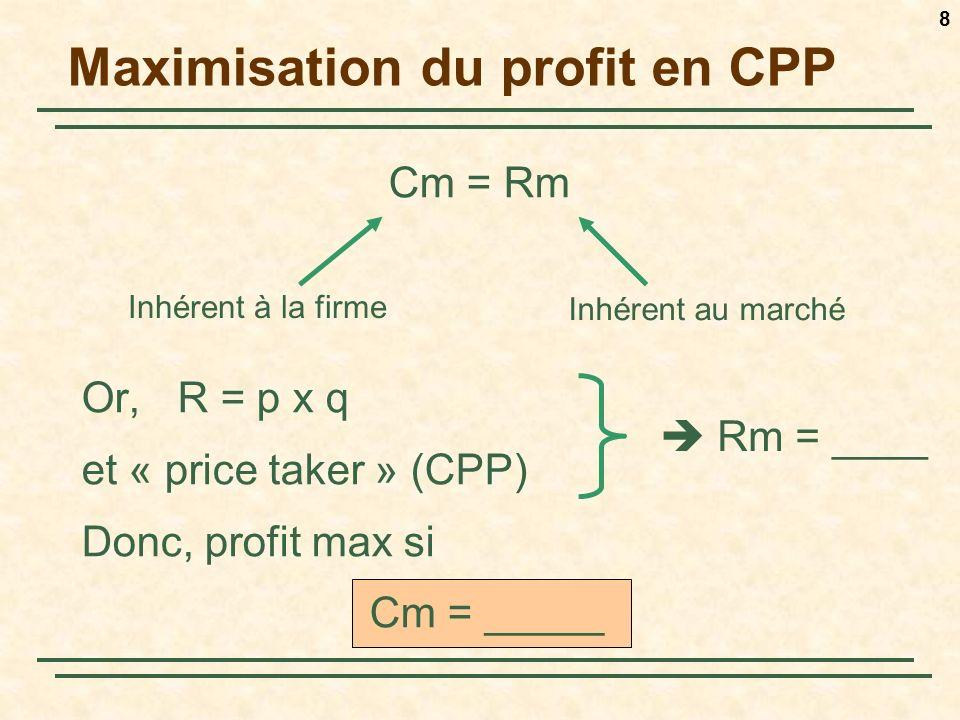 Maximisation du profit en CPP
