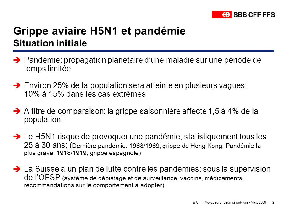 Grippe aviaire H5N1 et pandémie Situation initiale
