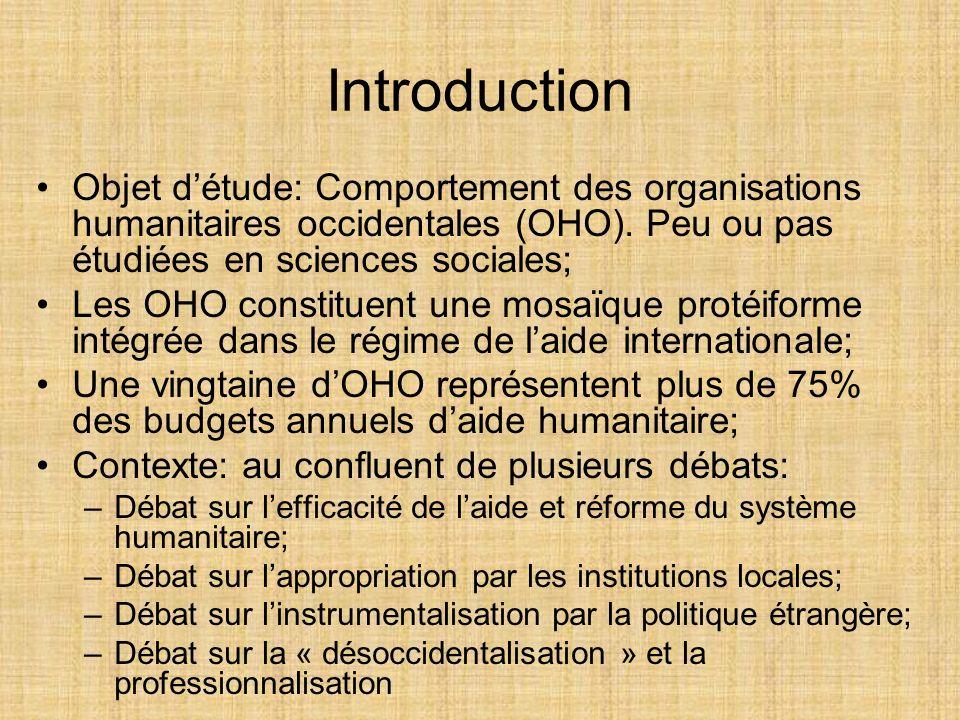 Introduction Objet d'étude: Comportement des organisations humanitaires occidentales (OHO). Peu ou pas étudiées en sciences sociales;