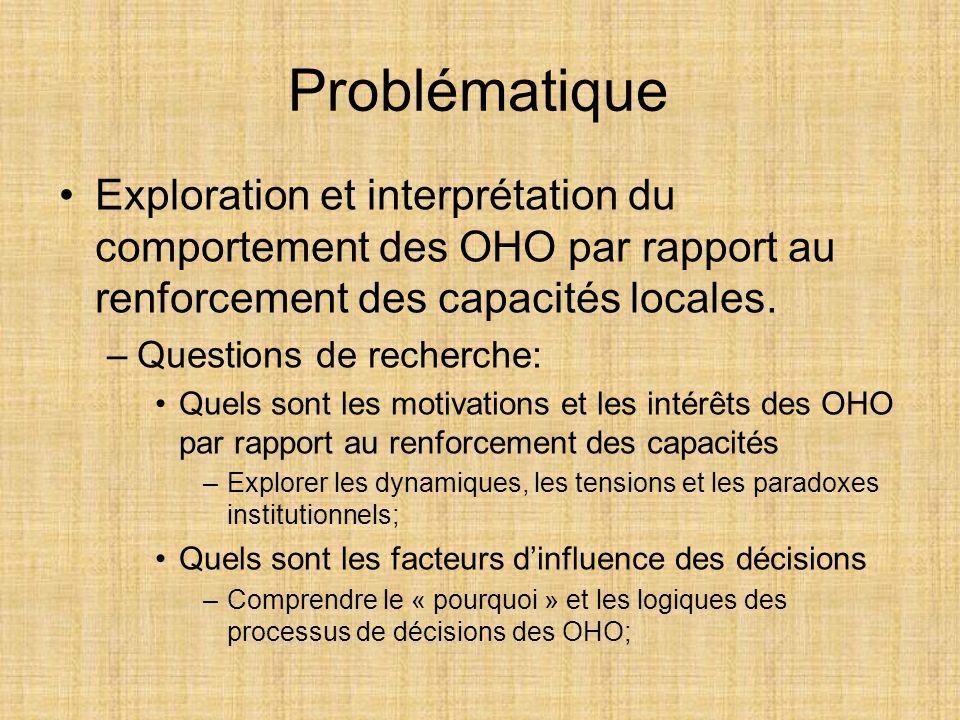 Problématique Exploration et interprétation du comportement des OHO par rapport au renforcement des capacités locales.