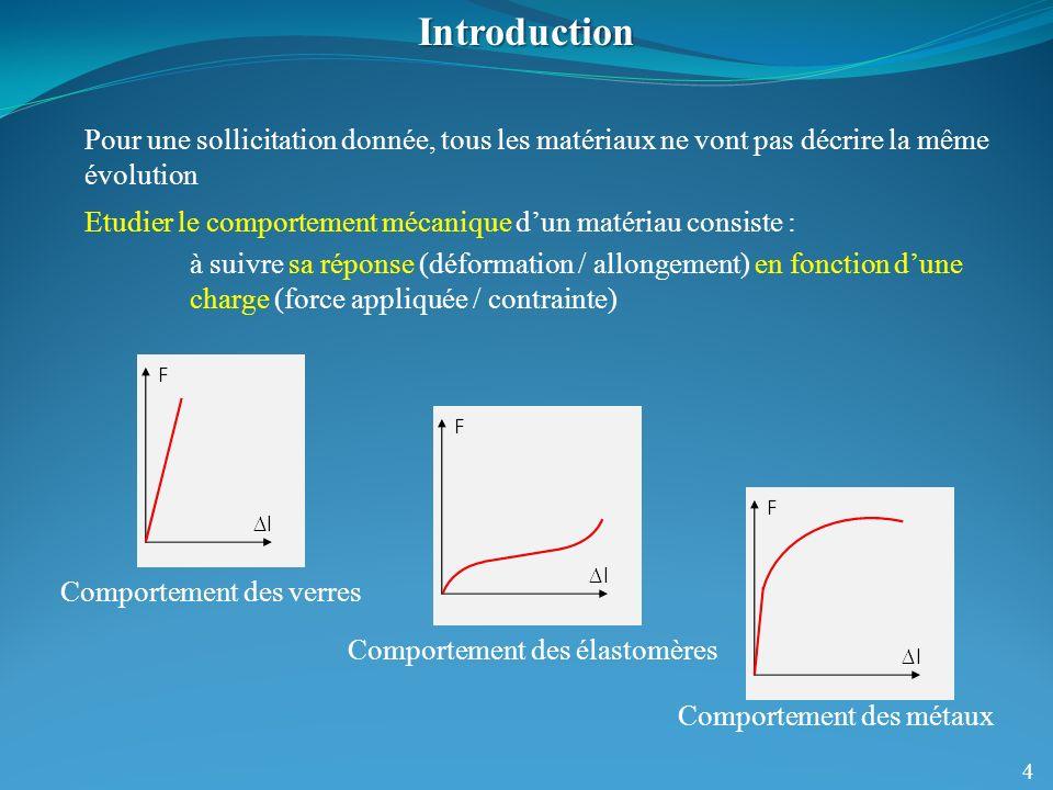 Introduction Pour une sollicitation donnée, tous les matériaux ne vont pas décrire la même évolution.