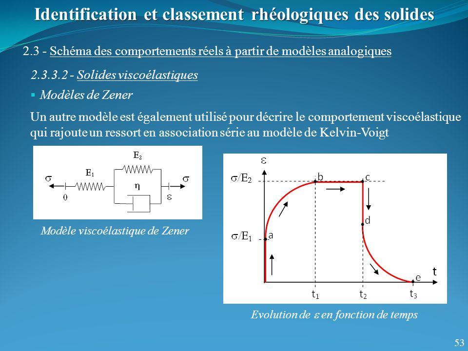 Identification et classement rhéologiques des solides