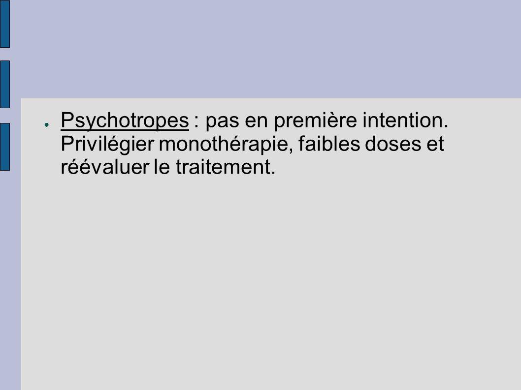 Psychotropes : pas en première intention