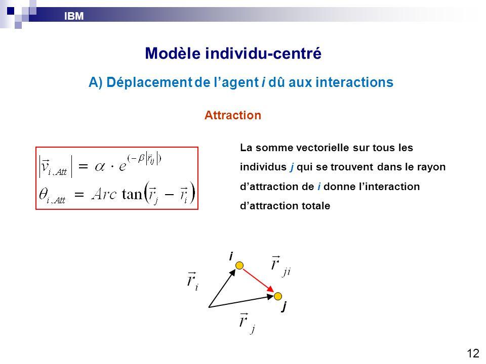 Modèle individu-centré A) Déplacement de l'agent i dû aux interactions