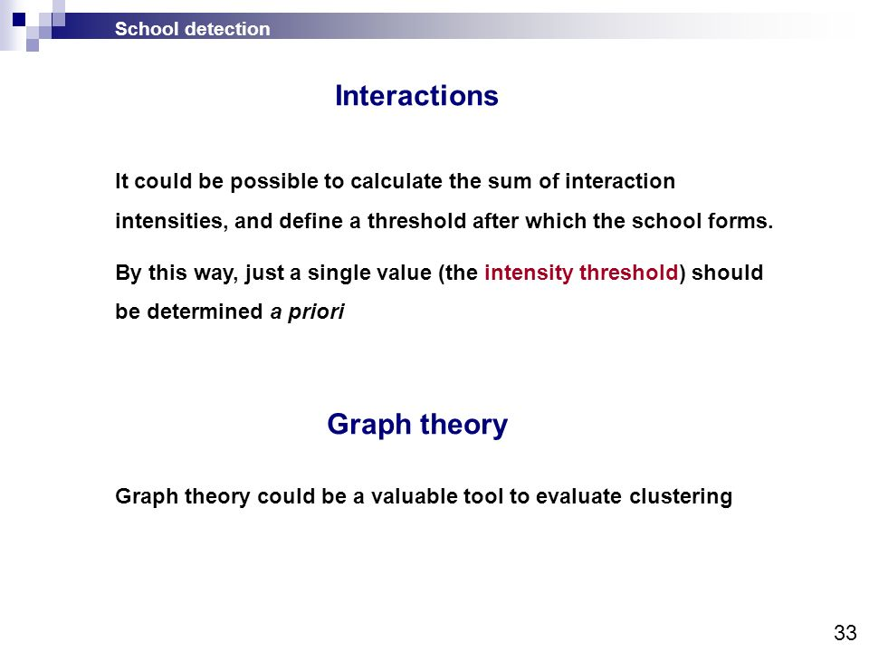 Interactions Graph theory