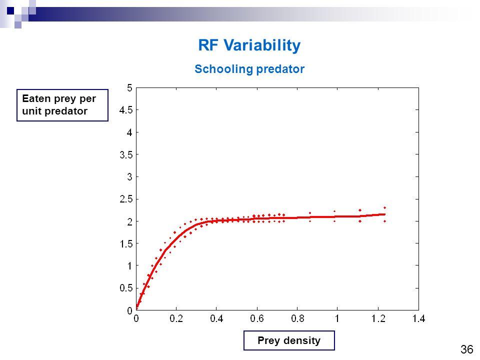 RF Variability Schooling predator 36 Eaten prey per unit predator