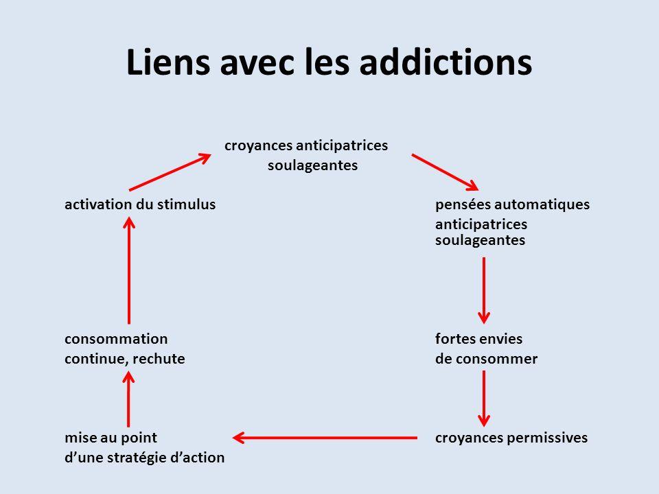 Liens avec les addictions