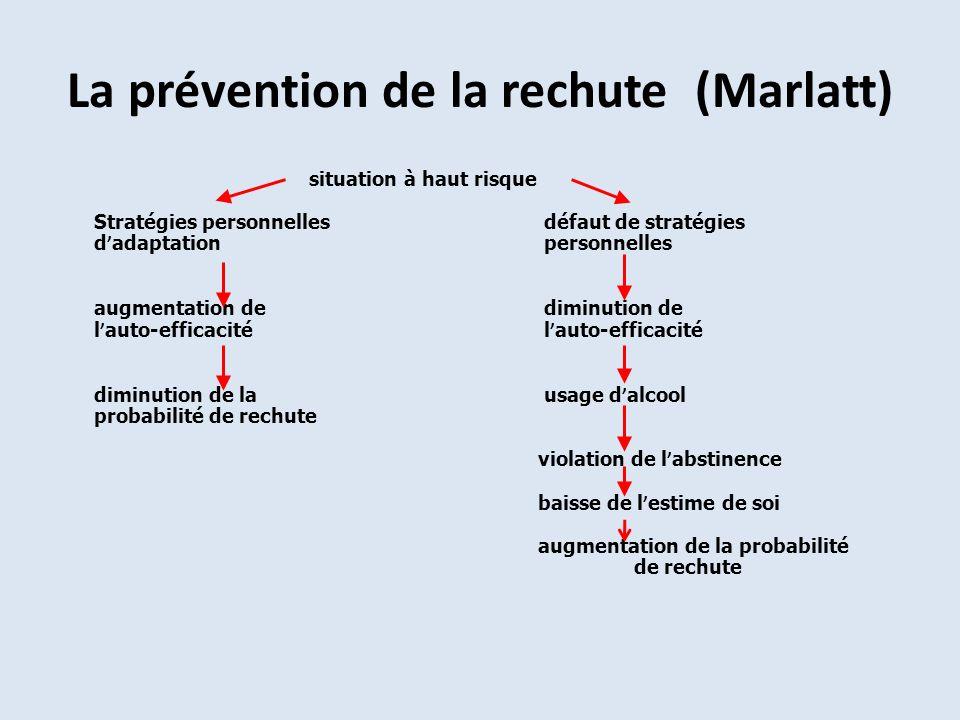La prévention de la rechute (Marlatt)