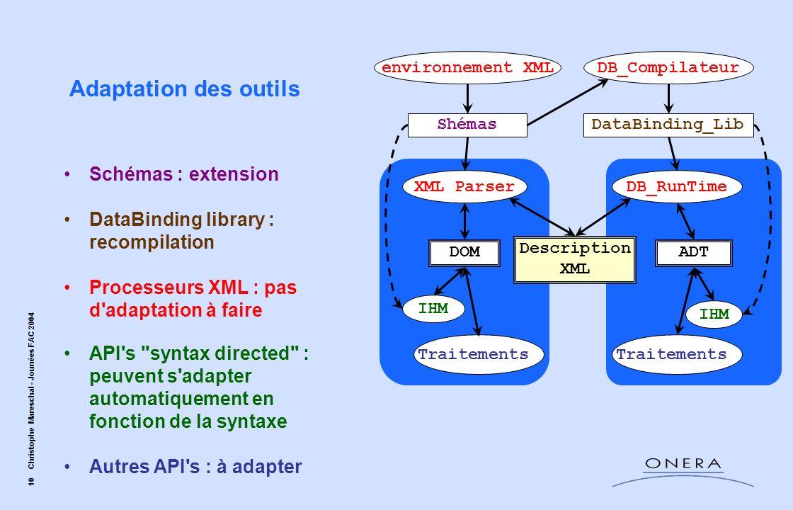 Adaptation des outils Schémas : extension