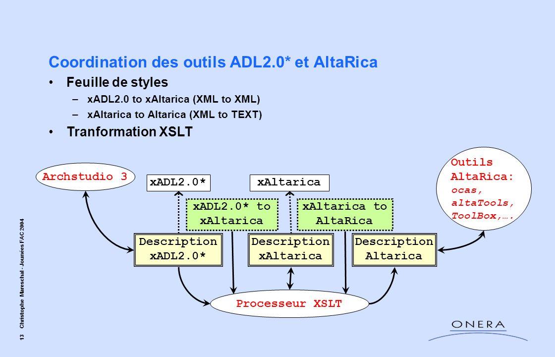 Coordination des outils ADL2.0* et AltaRica