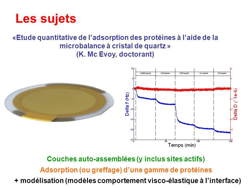 Les sujets «Etude quantitative de l'adsorption des protéines à l'aide de la microbalance à cristal de quartz »