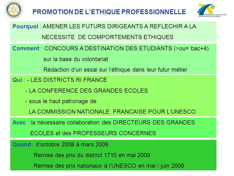 PROMOTION DE L'ETHIQUE PROFESSIONNELLE