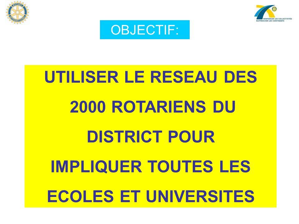 UTILISER LE RESEAU DES 2000 ROTARIENS DU DISTRICT POUR
