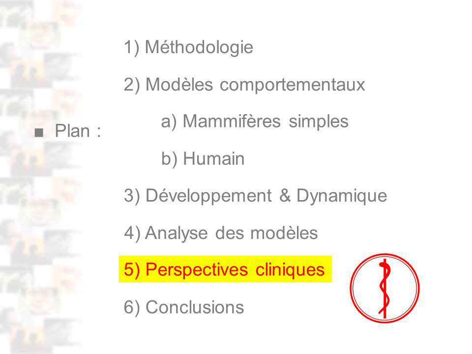 D108 : Modèles : Homme 23 : Plan : Clinique 0
