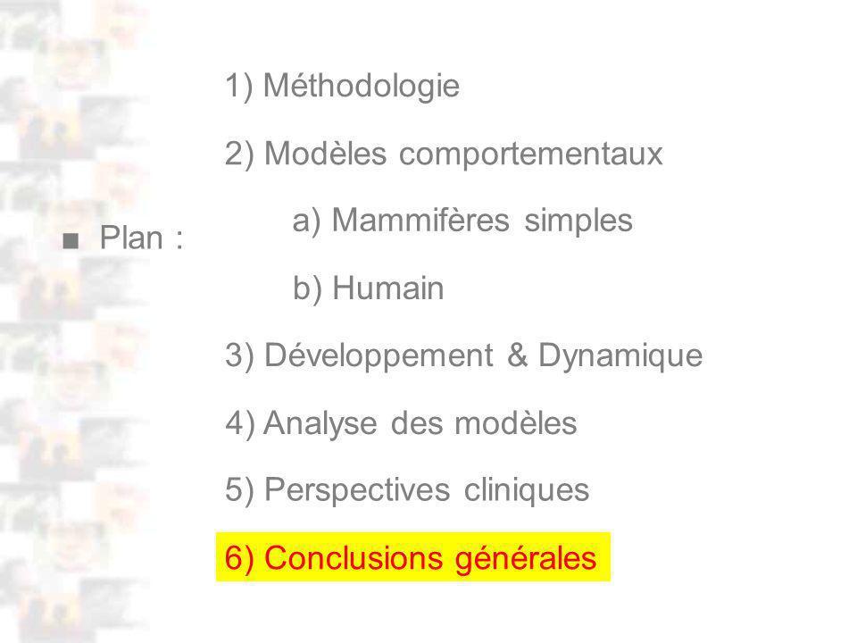 2) Modèles comportementaux
