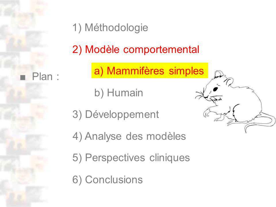 D7 : Modèles : Mammifères 0 : Plan