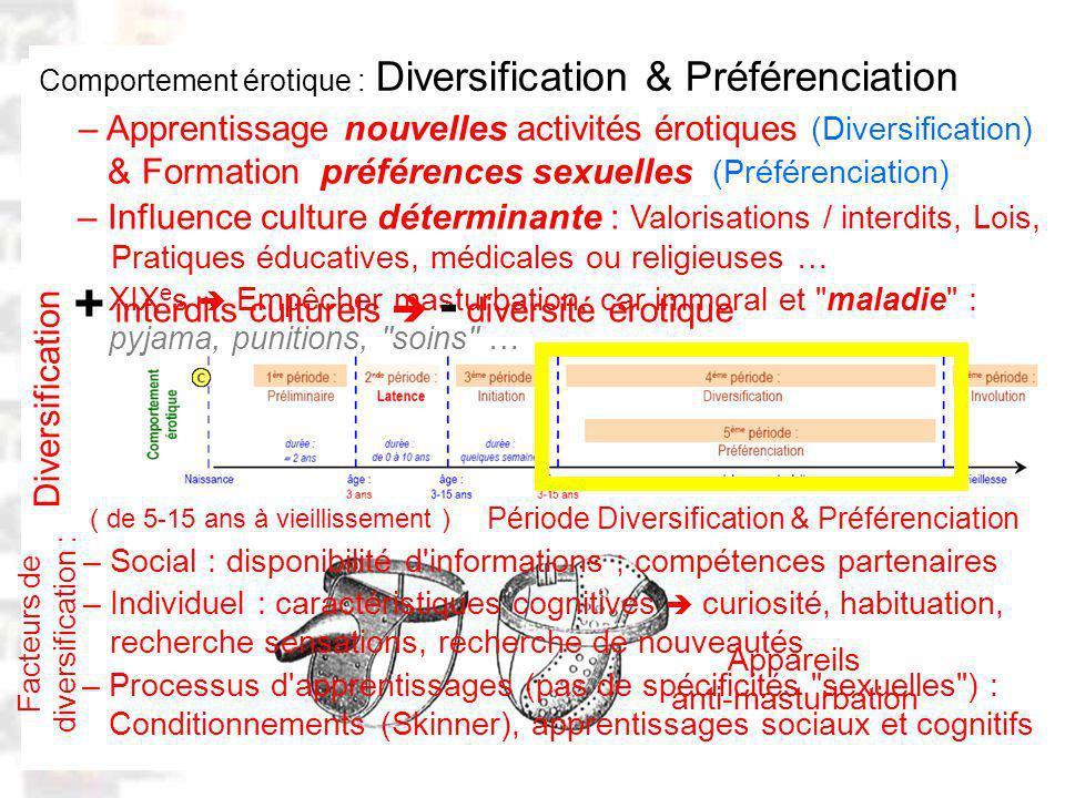 D74 : Modèles : Homme 20 : Développement & Dynamique 9