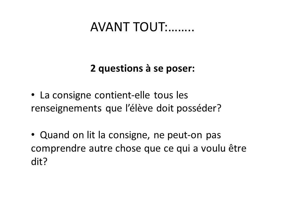 AVANT TOUT:…….. 2 questions à se poser: