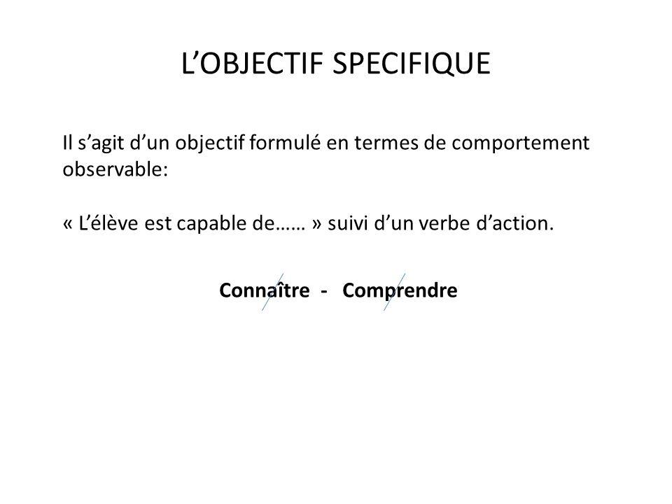 L'OBJECTIF SPECIFIQUE
