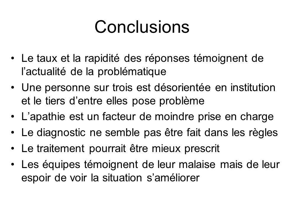 Conclusions Le taux et la rapidité des réponses témoignent de l'actualité de la problématique.