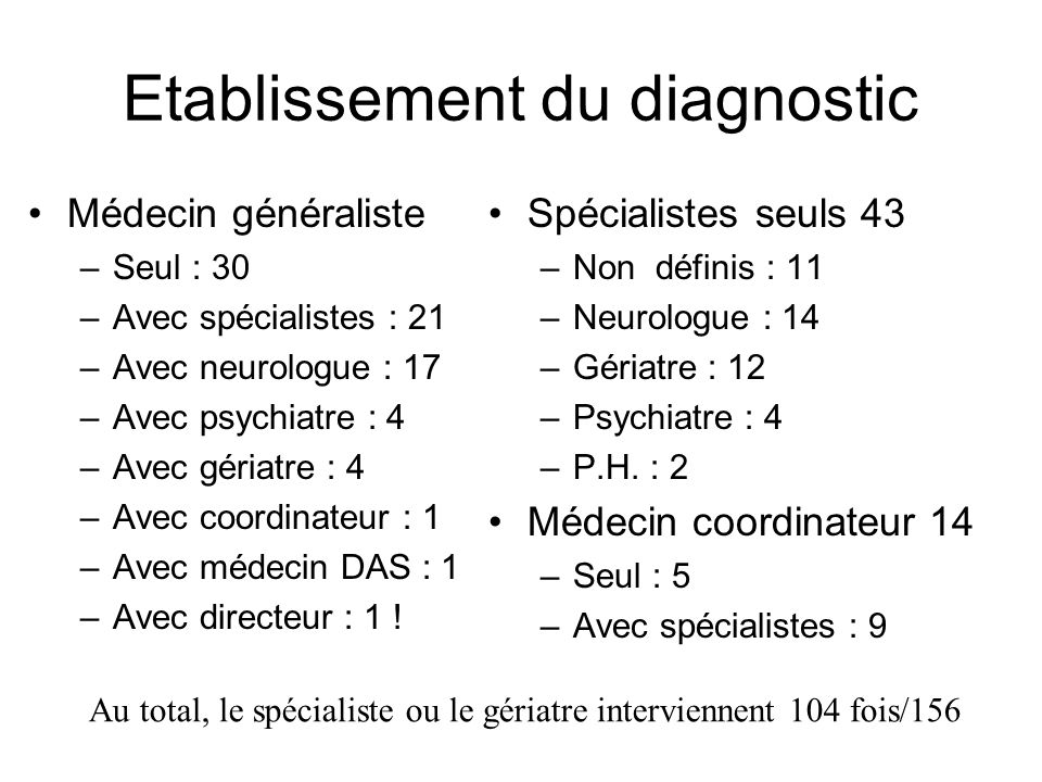 Etablissement du diagnostic