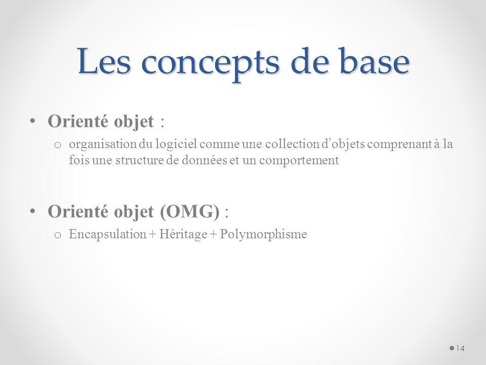Les concepts de base Orienté objet : Orienté objet (OMG) :