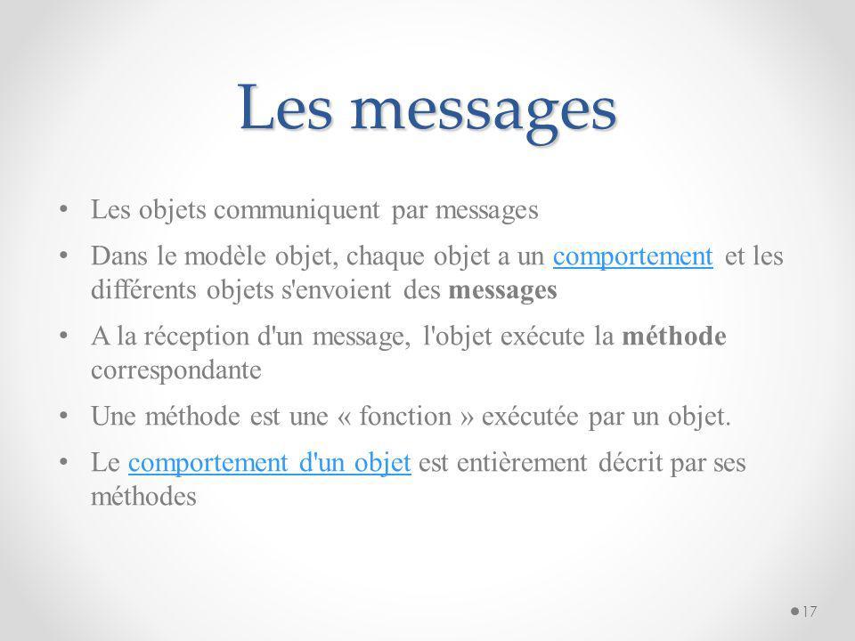 Les messages Les objets communiquent par messages