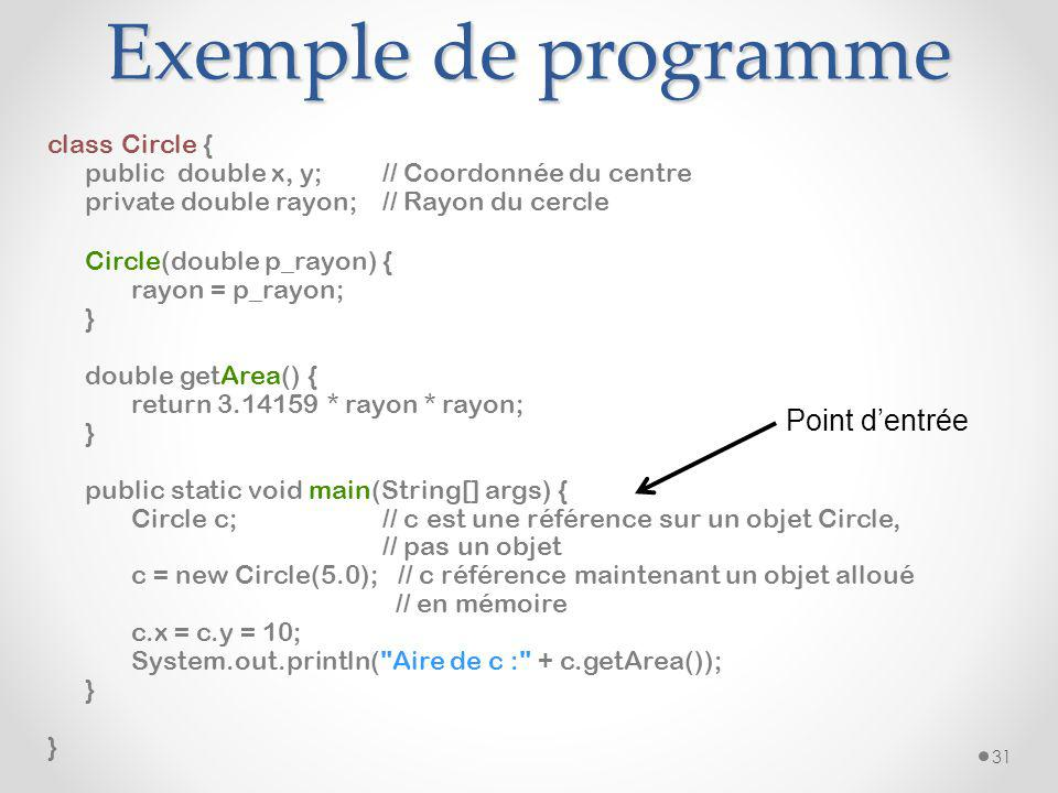 Exemple de programme Point d'entrée