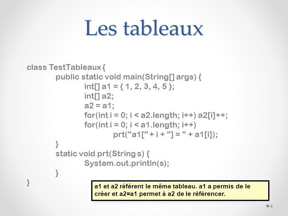 Les tableaux class TestTableaux {