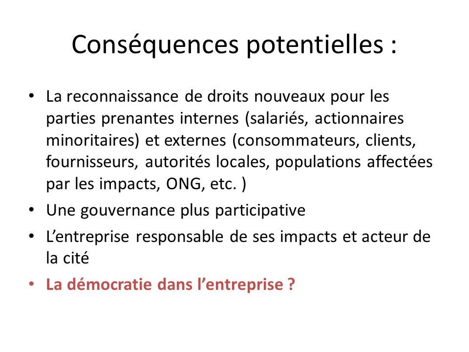 Conséquences potentielles :